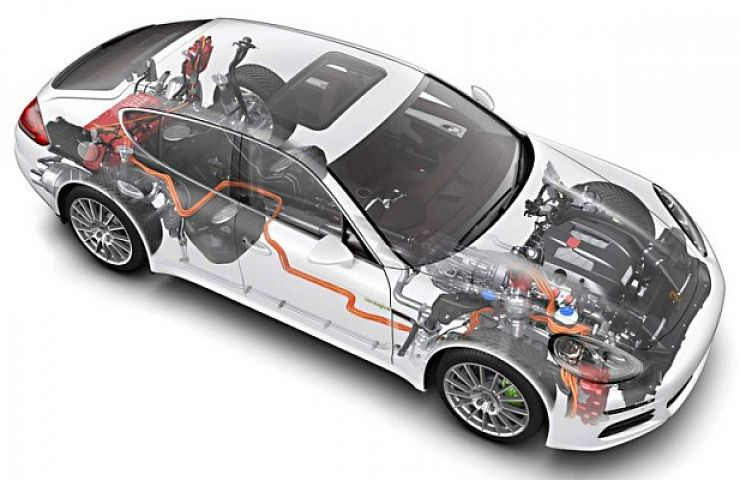 Guide to Buying Plug-in Hybrid and Electric Cars eBay Motors Blog