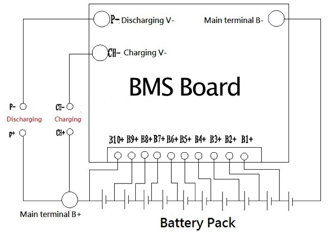 bms diagram?resize=640%2C454 how to build a diy electric bicycle lithium battery from 18650 Basic 12 Volt Wiring Diagrams at bakdesigns.co