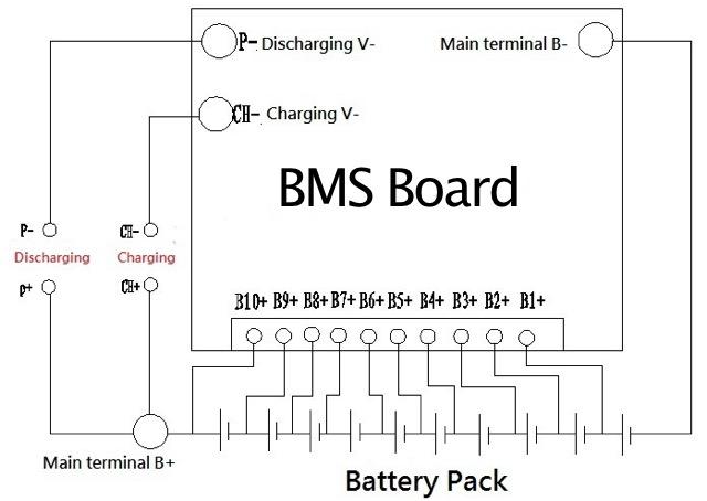 Ampedbikes Controller Wiring Diagram Basic Electrical Wiring     Yamaha Digital Control Box Wiri    Wiring Diagram Accessories Earphone Wiring Diagram Andco Actuator Wiring