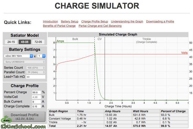 Cycle Satiator charge simulator