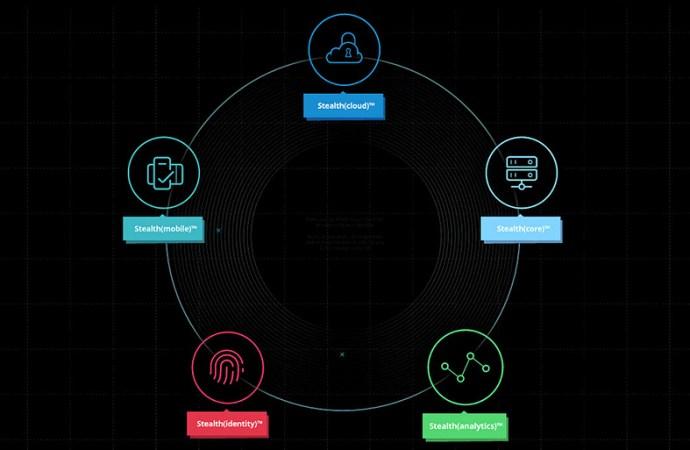 Unisys incorporó la tecnología de inteligencia de seguridad de LogRhythm