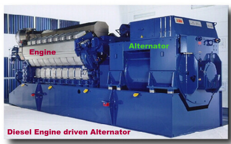 Basic concept of diesel power plant design