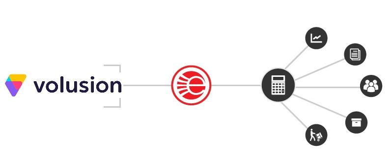 Volusion ERP Integration eBridge Connections