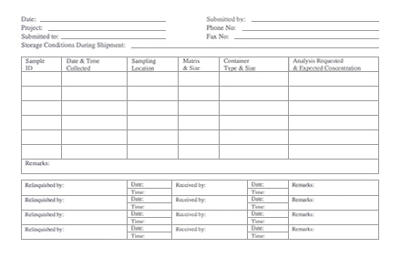 Qa Sheet Template 5 ways construction inspection checklists will - quality assurance form template