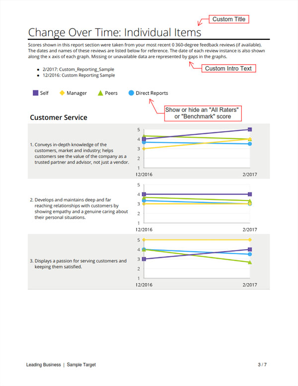 EchoSpan 360-Degree Feedback Reports Download a Sample EchoSpan
