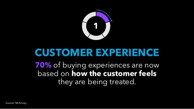 How to Be Customer Focused in A Digital World