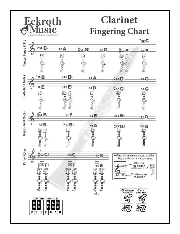 Eckroth Music - Clarinet Fingering Chart