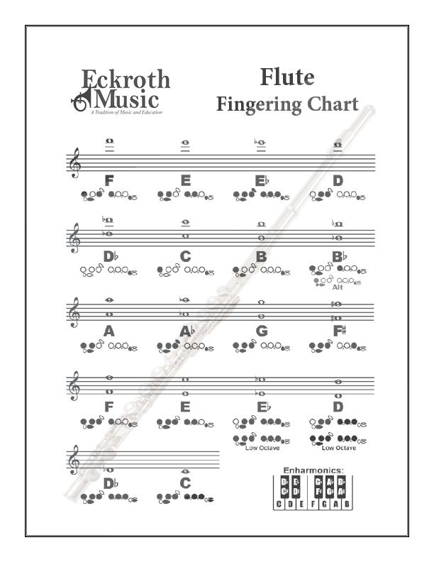 Eckroth Music - Flute Fingering Chart - flute fingering chart
