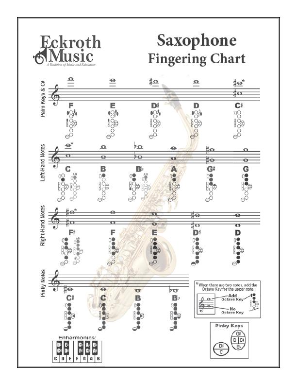 Eckroth Music - Saxophone Fingering Chart