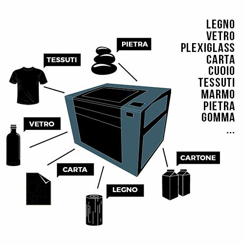 lasercut torino