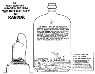 Kandor - The Lost city of Krypton