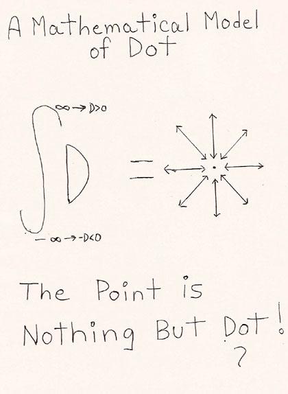Mathematical Model of Dot