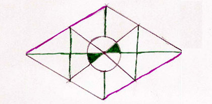 Krypton Symbol