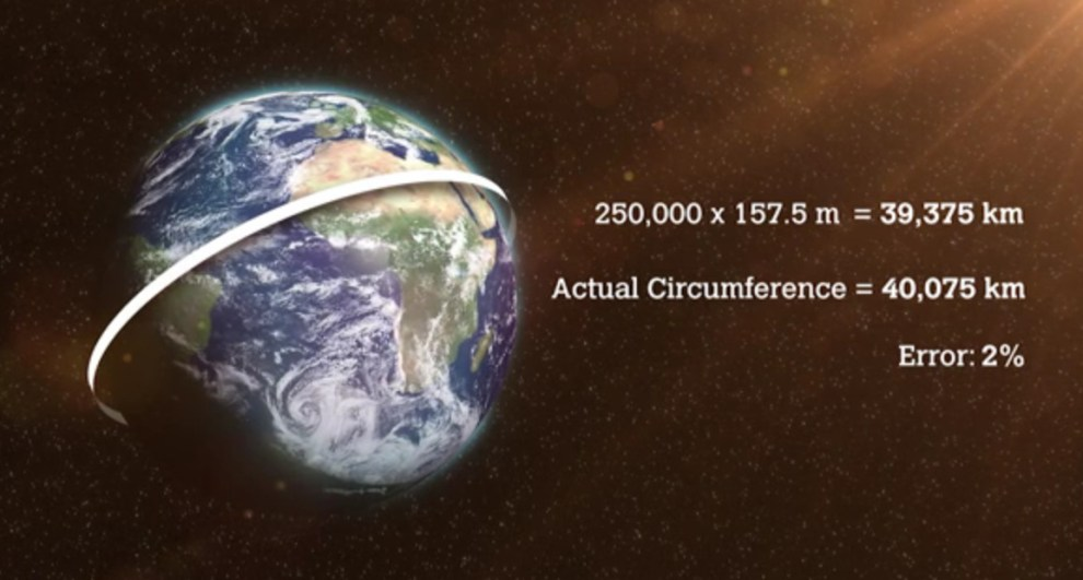 circumference-of-the-earth