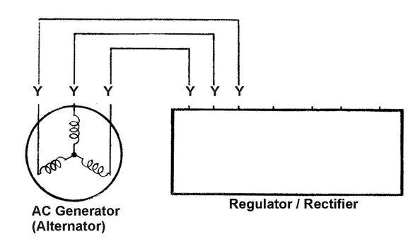cbr 250 wiring diagram harley wiring diagram wiring diagrams battery