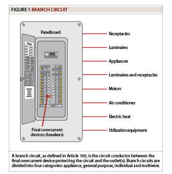 Residential Wiring Definition circuit diagram template