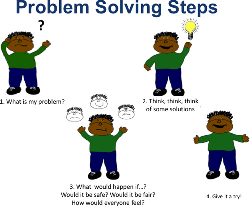 Activity Teaching Problem Solving