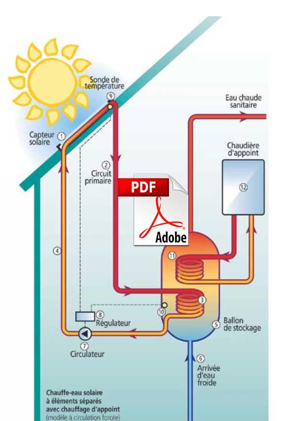 Comparatif panneaux solaires thermiques - Eco Maison Bois