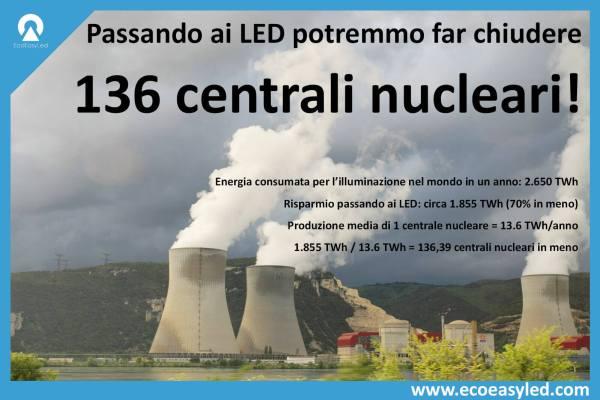 Passando ai LED potremmo chiudere 136 centrali nuclearii