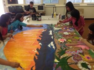 kids art parties san diego