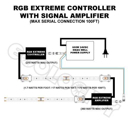 rgb led strip connection diagrams