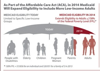 """The Affordable Care Act extends the Medicare """"umbrella."""""""