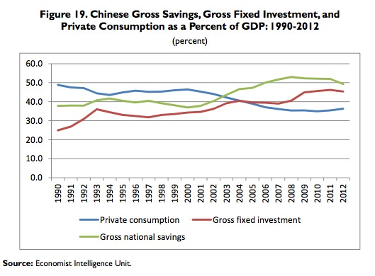Chinese Consumer from CRS