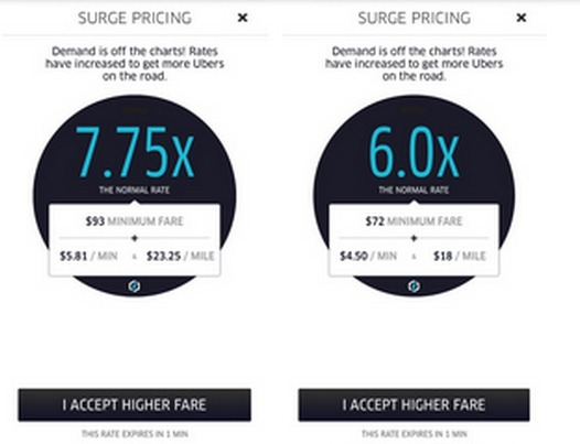 Demand and supply and surge pricing