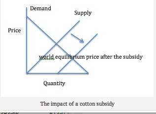Trade Barriers Cotton Subsidies