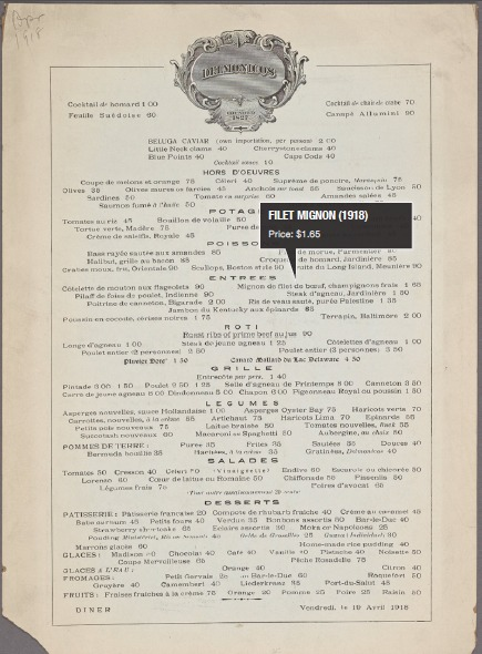 Demand and Supply Steak Price 1918