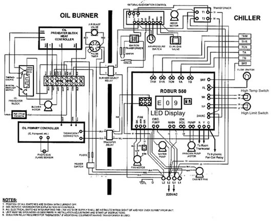 gas generator hook up diagram