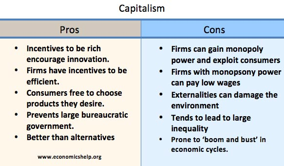 Pros and cons of capitalism Economics Help