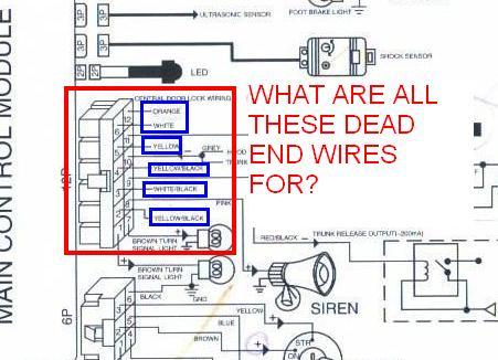 python wiring diagram car security alarm wiring diagram images