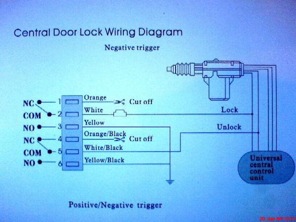 5 Wire Door Lock Actuator Wiring Diagram  40 Wiring Diagram Images