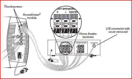 Bose Acoustimass Subwoofer Wiring Wiring Diagram