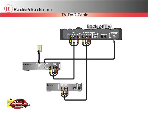 s video cable wiring diagram