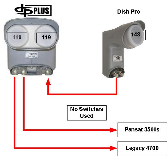 lnb wiring diagram xx xx installation canadian tv computing and home