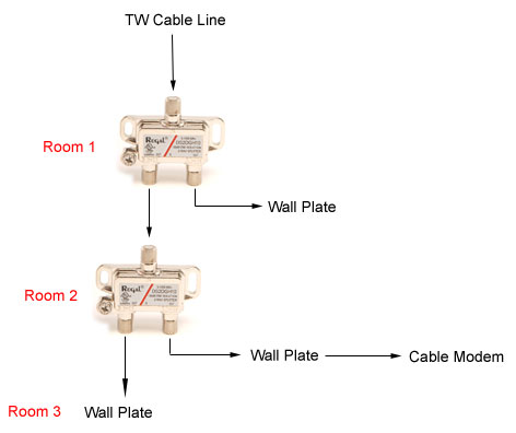 Pin TV Signal Splitter Wiring Diagram Images to Pinterest