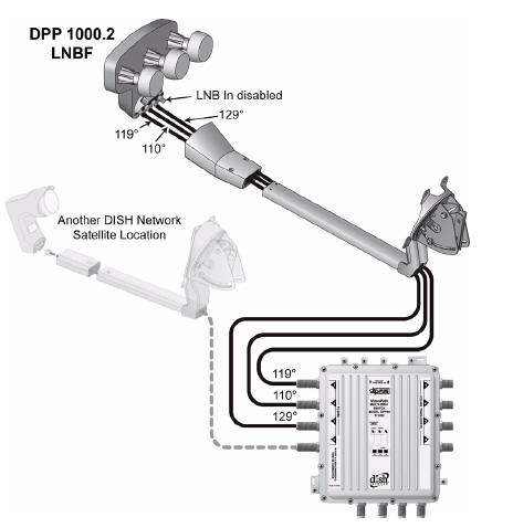 Directv Dish Wiring Diagram Wiring Diagram