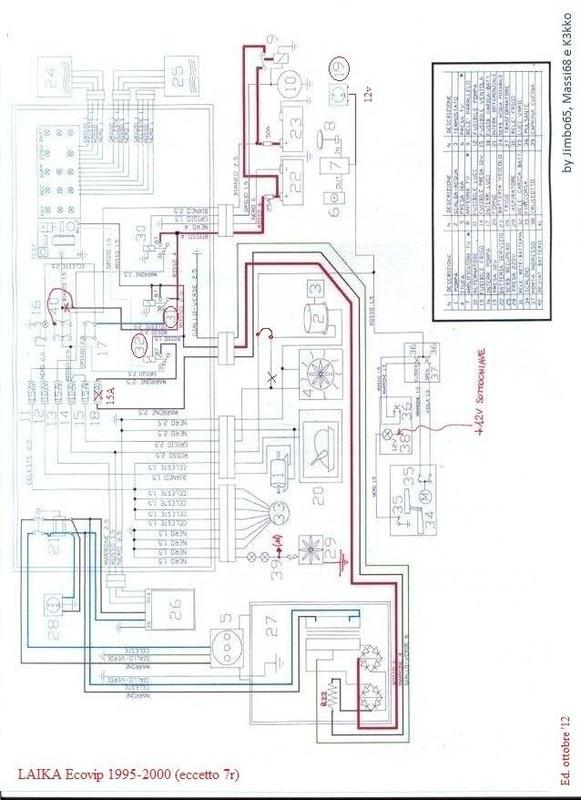 schema elettrico ford transit custom