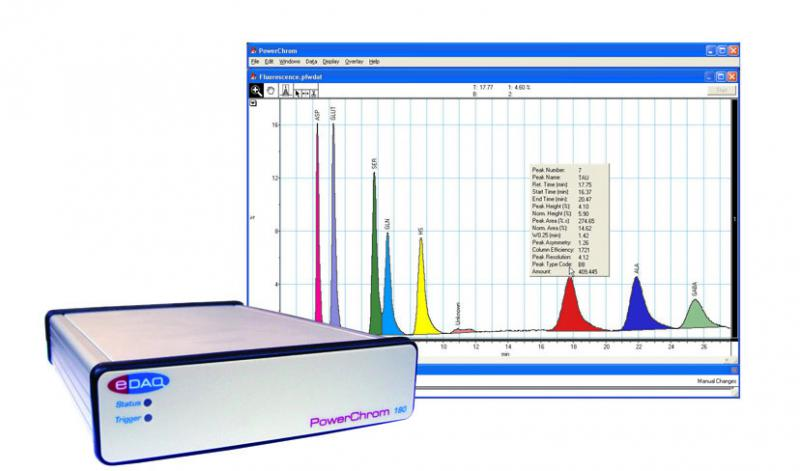 PowerChrom Chromatography Data Systems (CDS) for HPLC GC CE