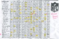 Ed's NFL Office Pool Calculator