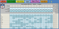 Ed's NFL Office Pool Spreadsheet / Calculator