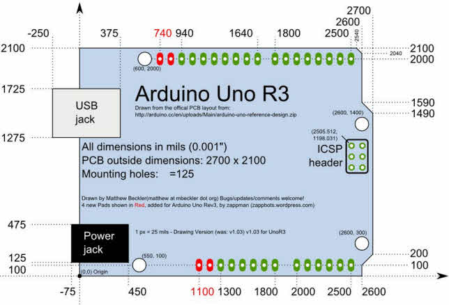Arduino Uno Board with Real-Time Application Projects