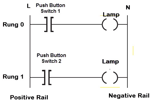 Plc Wiring Diagram Symbols Index listing of wiring diagrams