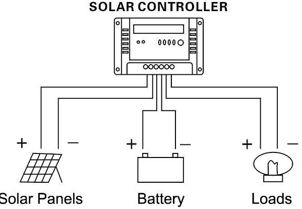 schematic solar powered 12v system using mppt pwm charge