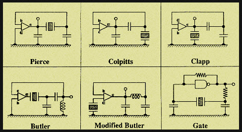 What is Crystal Oscillator Circuit and its Working?