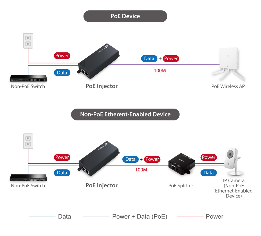 ip security camera wiring diagram samsung security camera wiring