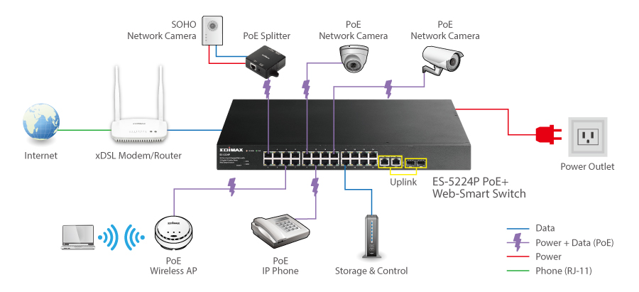 EDIMAX - Legacy Products - Switches - 24-Port Fast Ethernet PoE+