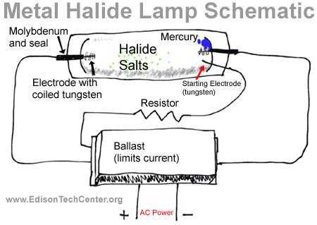 mh lamp wiring diagram